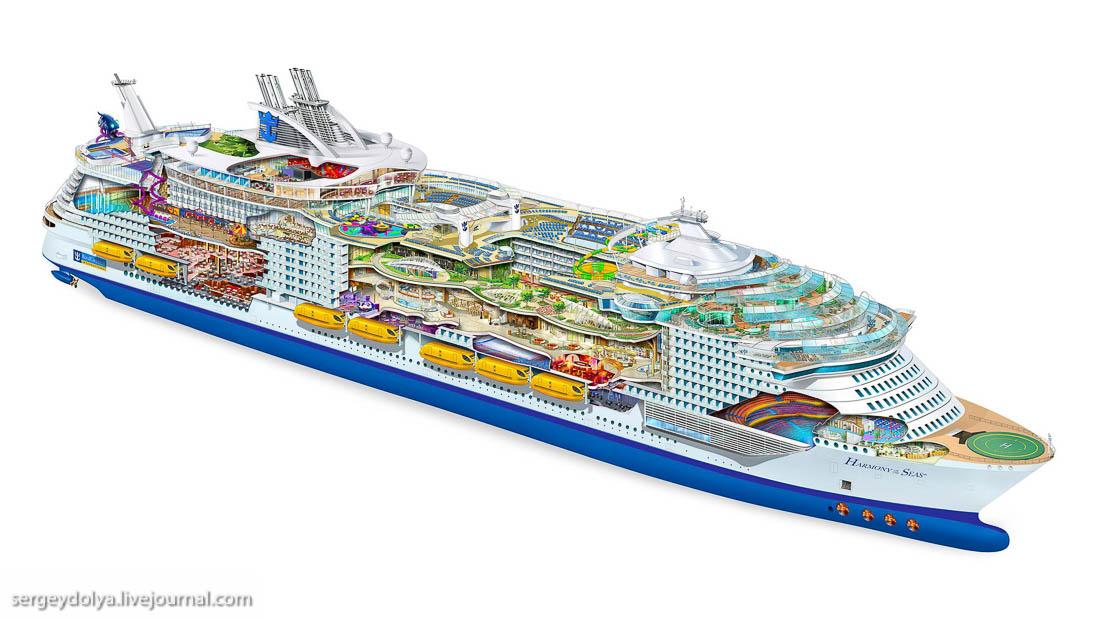 Представьте, что вы отправляетесь в бесплатный круиз на самом большой лайнере в мире. Внутри целый м
