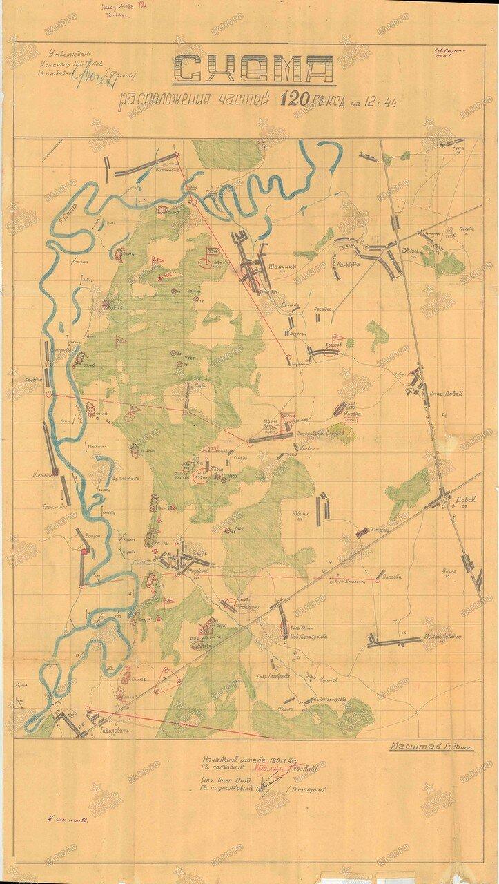 120 Гв сд СХЕМА Свержень  01.1944.jpg