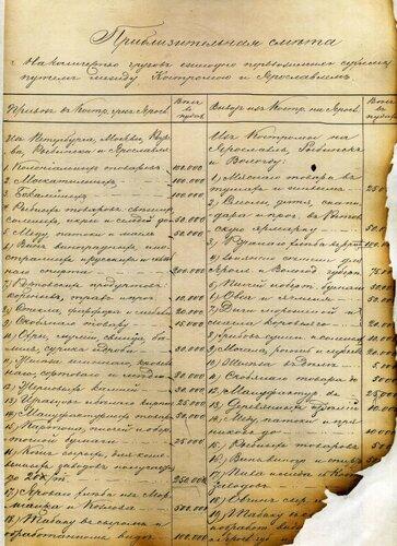 ГАКО, ф. 207, оп. 1 д. 33, л. 37.