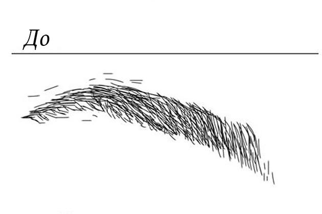 Секрет идеальных бровей  Как сделать идеальные бровисамой? Прямо набумажке отметь,где ее