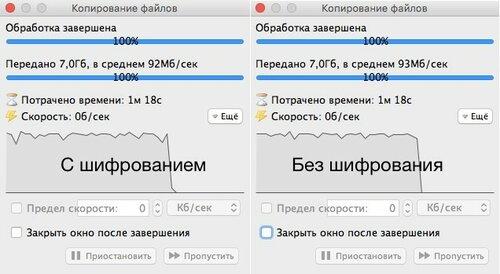шифрование флешки mac