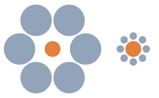 Два оранжевых круга одного размера.