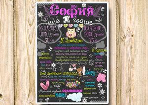 постер достижений, метрика для ребенка, грифельная доска, красивый постер на рождение малыша, рукоделки василисы