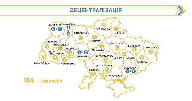 В 7 объединенных общинах проходят первые выборы глав и депутатов, - Зубко