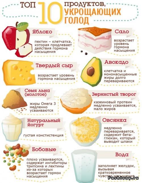 Правильное питание в картинках  распечатай и на холодильник ... 93bdad49880