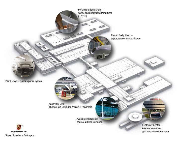 2. Это Macan Body Shop — здесь 387 роботов немецкой компании KUKA с помощью точечной сварки собирают