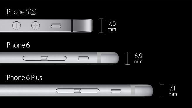 Apple iPhone 6 Plus купить Киев