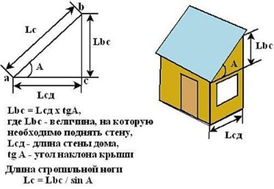 odnoskatnay krischa.jpg 2.jpg