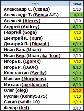 https://img-fotki.yandex.ru/get/11/231746077.0/0_157651_ead568b6_orig.png
