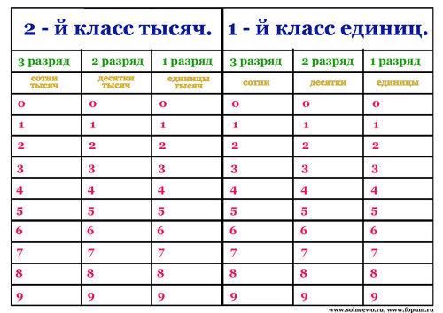 http://img-fotki.yandex.ru/get/11/foto-re.61/0_2974a_f90d0af9_L.jpg