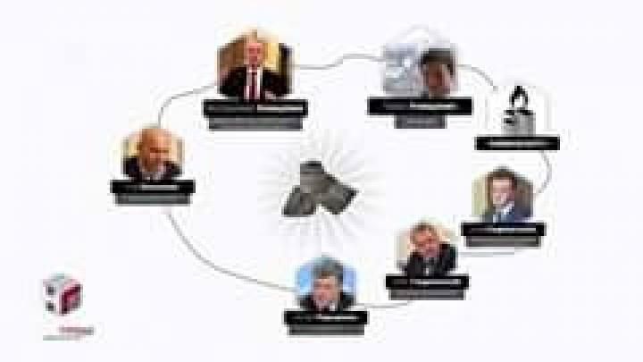 Компания, связанная с окружением нардепа от БПП Игоря Кононенко и
