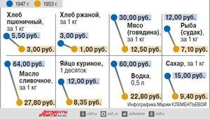 снижение цен в СССР.jpg