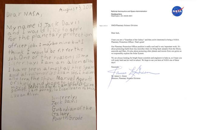гендерный вопрос В мире дети мир письмо для взрослых Leo Jonah модель спрос