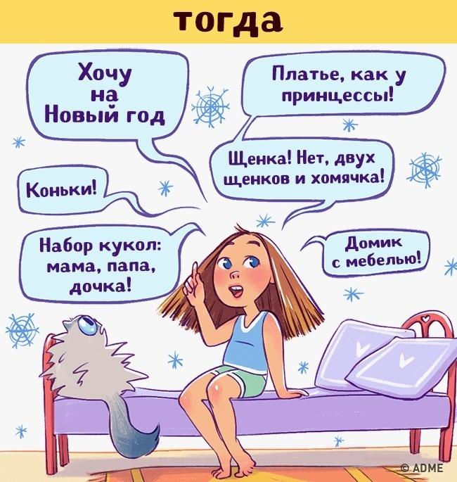 13иллюстраций отом, как отмечали Новый год тогда исейчас