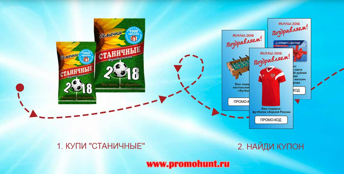 Акция Станичные 2018 на станичныеподарки.рф