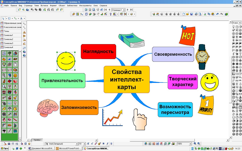 свойства карты мышления