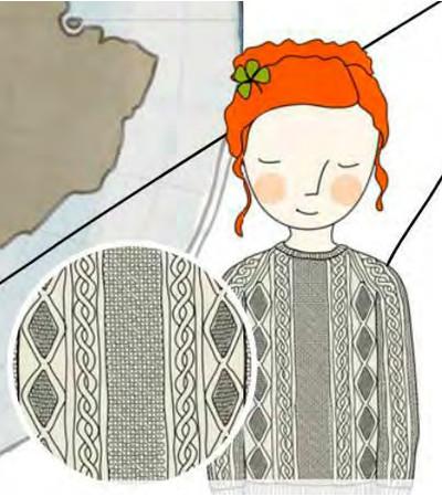 узоры для вязания с аранами