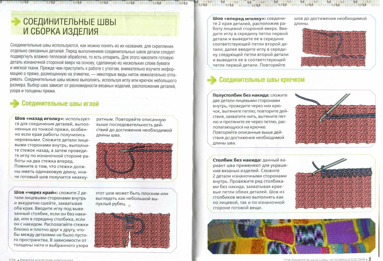 Изнаночный и лицевой шов в вязании