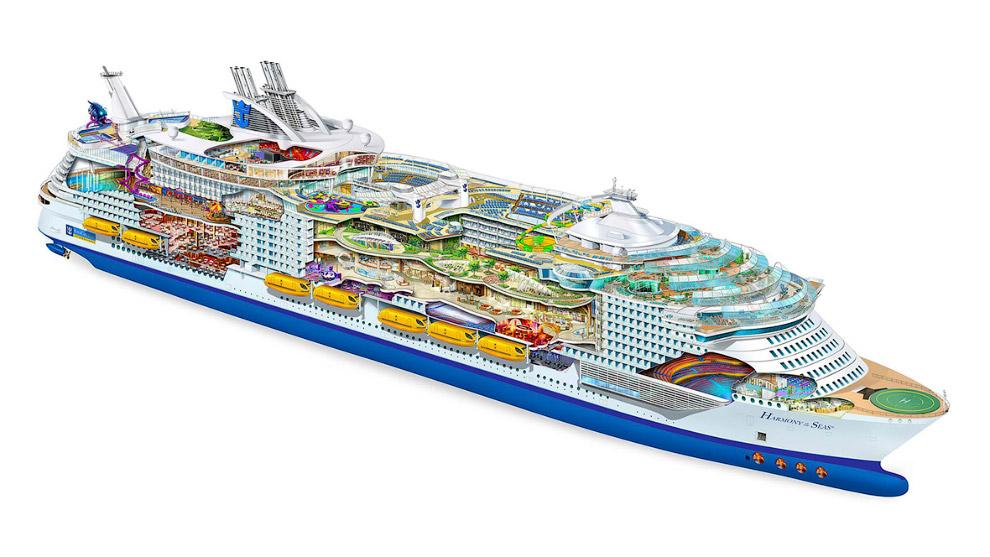 6. 17 мая Harmony of the Seas прибыло в британский город Саутгемптон, откуда 22 мая отправится в сво