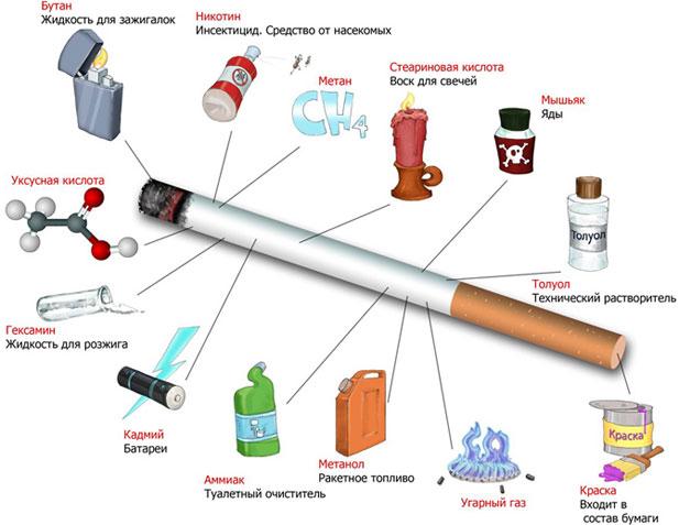 Открытки. Международный день отказа от курения. Вред табака