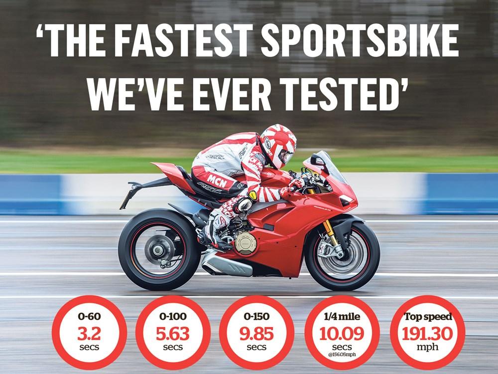 Скоростные испытания Ducati Panigale V4 S (видео)