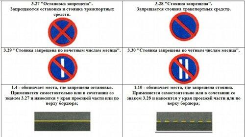 знаки и разметка - запрет остановки и стоянки