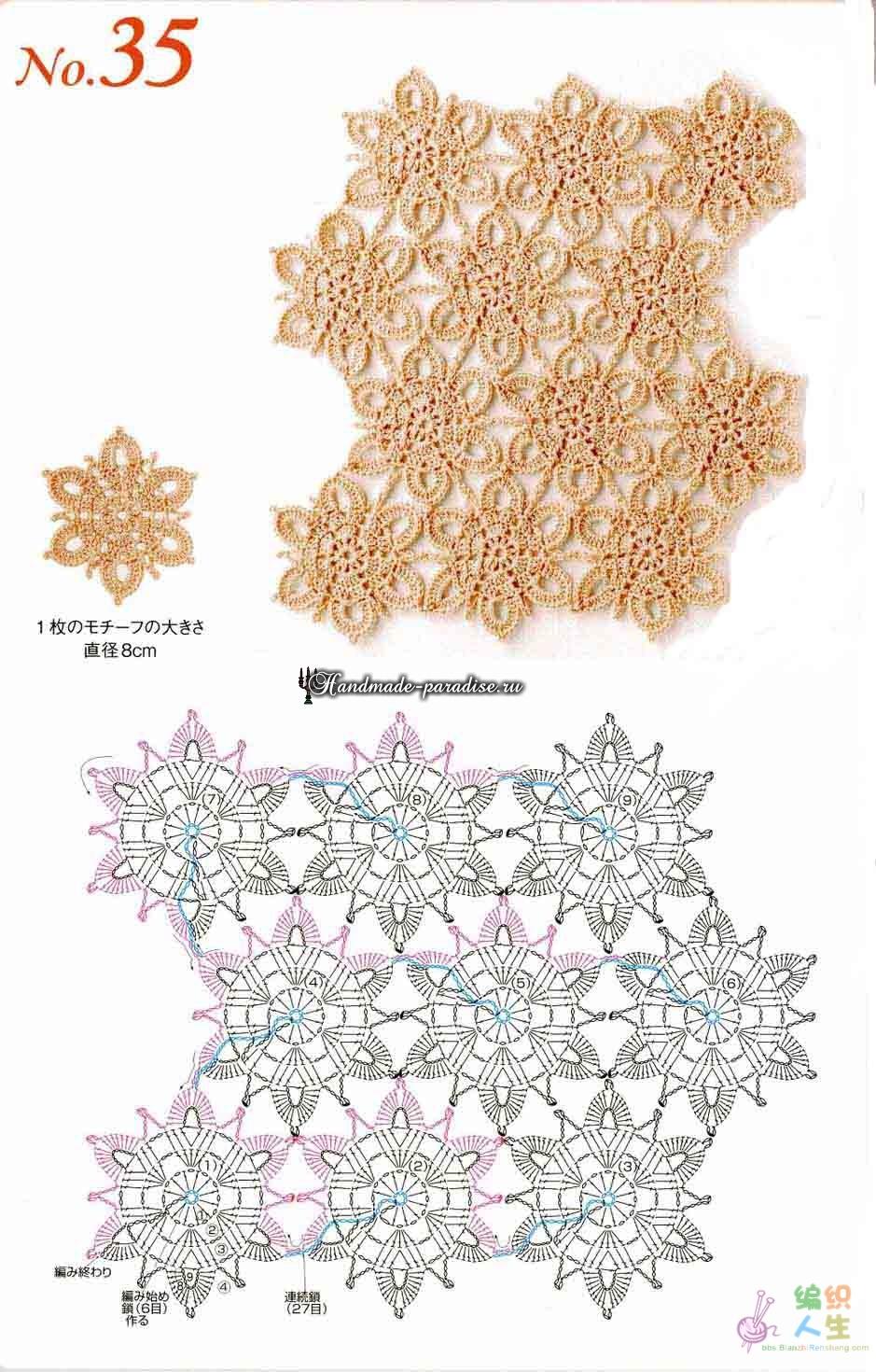 Вязание ковриков со схемами