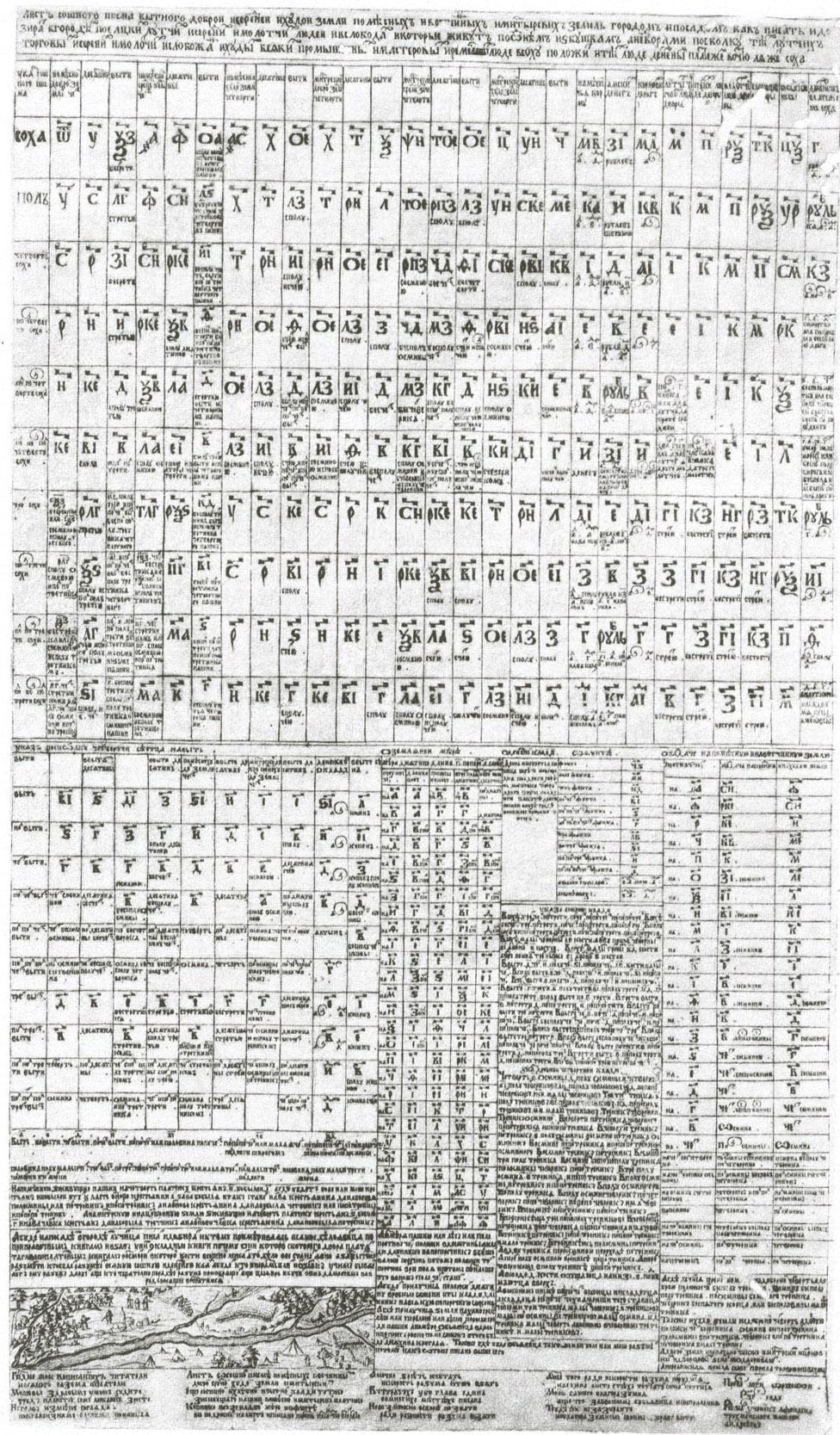 39. Лист Сошного письма, или указ, определяющий податную стоимость земли и количество взимаемого с нее денежного налога.