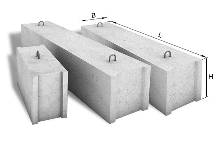 Фундаментные блоки: фбс