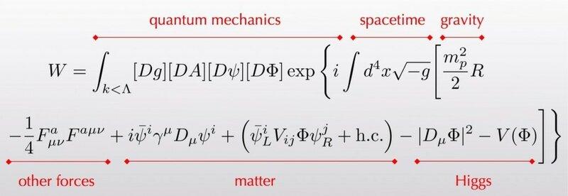 Шон Кэрролл подчёркивает, что это не окончательное уравнение вселенной, поскольку оно не учитывает высокочастотные взаимодействия квантового поля. Тем не менее, Кэрролл считает, что последующие уточнения в физике, связанные с рассмотрением большого взрыва и чёрных дыр, не повлияют на это уравнение. Поэтому данного уравнения вполне достаточно для описания процессов, протекающих на Земле, и с этой точки зрения можно сказать, что уравнение окончательно установлено.