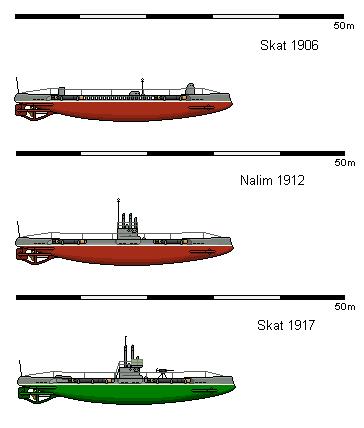 SS_Skat_1906.png