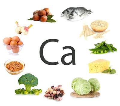 Продукты из которых мы получаем Ca