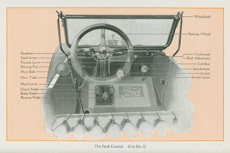 Вид с переднего кресла Ford Model T, руководство 1914 года