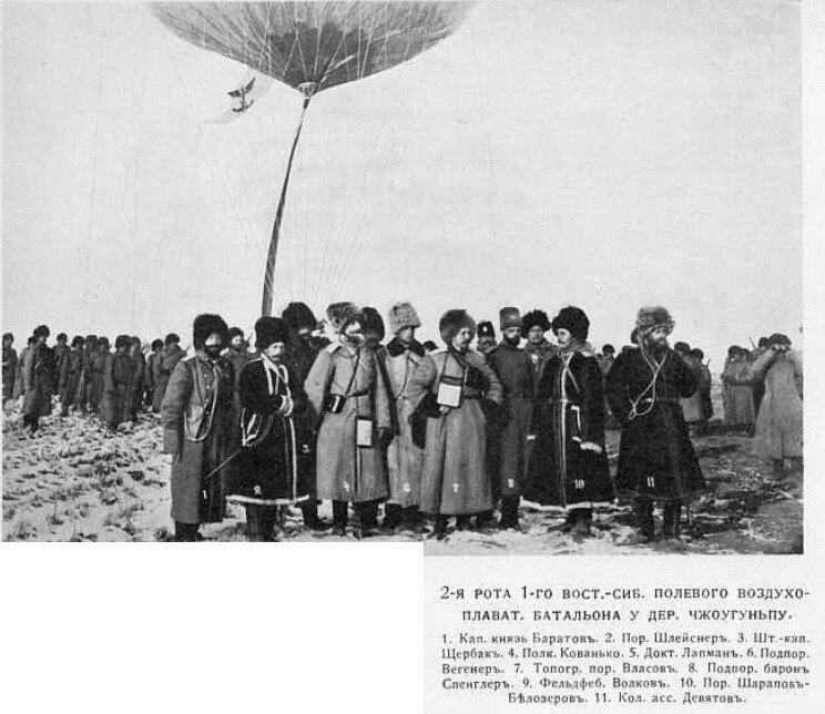 1-й_Восточно-Сибирский_воздухоплавательный_батальон,_Летопись_войны_с_Японией,_1905г.jpg