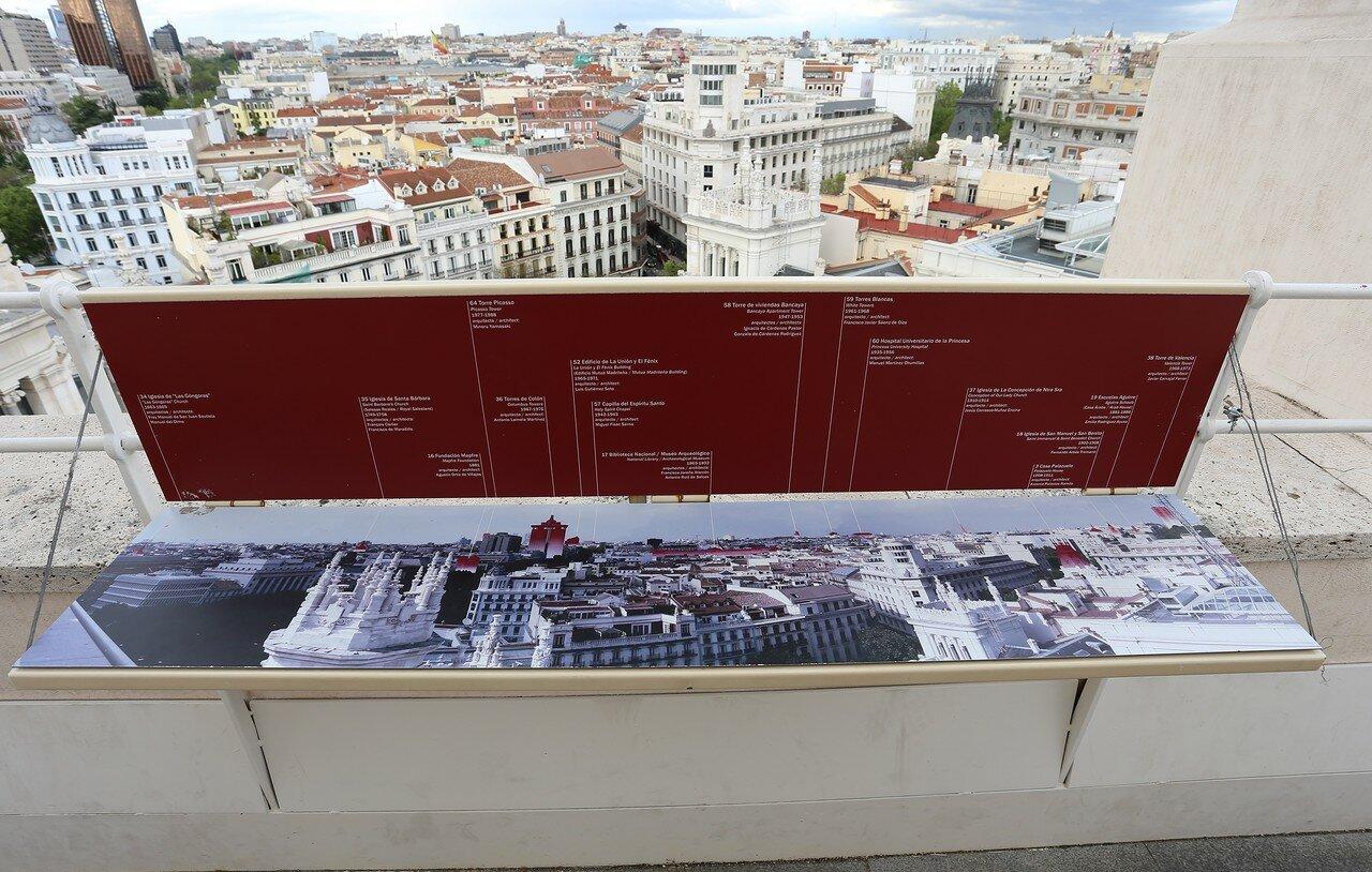 Мадрид с обзорной площадки Дворца Связи