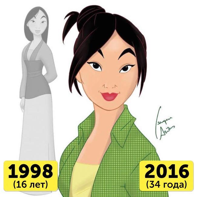 Мулан самая молодая вэтом списке, она выглядит как подросток даже всвои 34года. Источник: Life, A