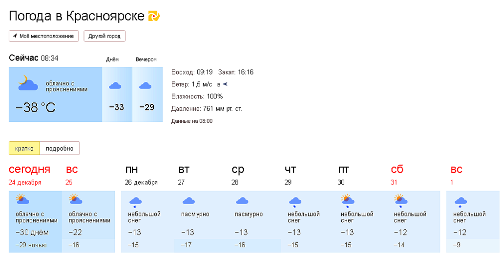 Погода в Красноярске на 14 дней. Точный прогноз...