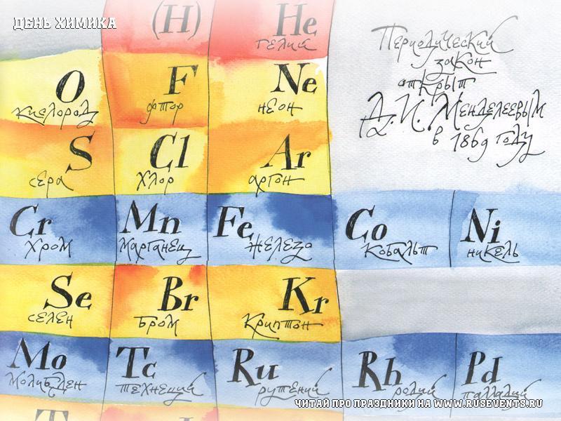 День химика. Поздравляем!
