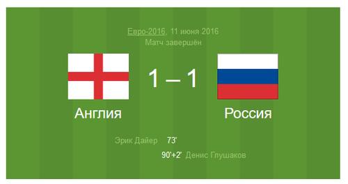 Россия буквально лишила Англию победы со счётом 1:1