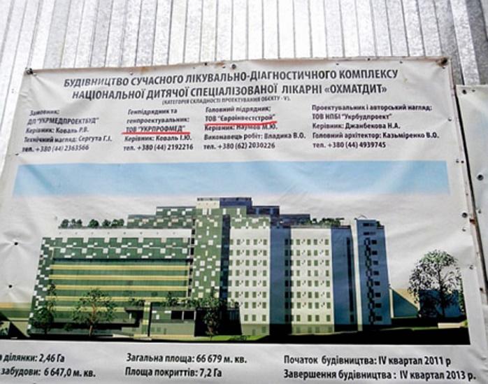 Для окончания строительства «Охматдета» необходимо 1,7 млрд. грн - премьер