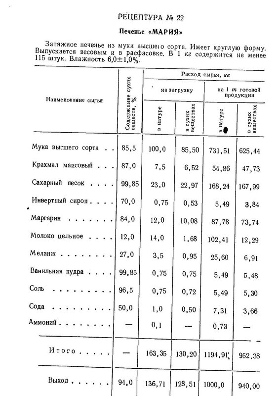Смирнова М.К. - Рецептуры на печенье, галеты и вафли (1969).jpg