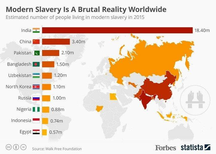 Global-Slavery-2016.jpg