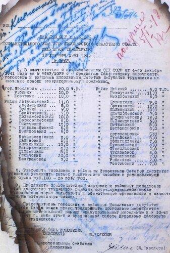 ГАКО, ф. Р-962, оп. 2, д. 171, л. 6.