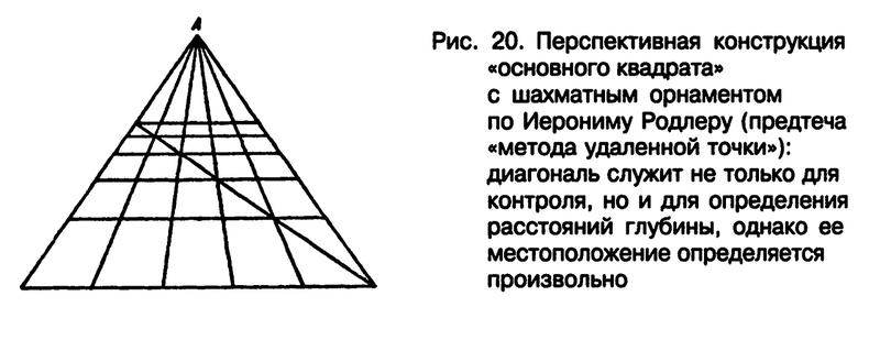 панофский-3.png