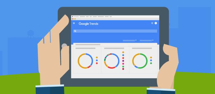 Google Trends: что интересует людей. Хотите знать, чем больше всего интересуются люди в данный момен