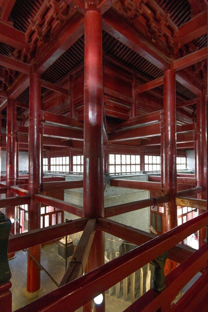 Внутри сторожевой башни