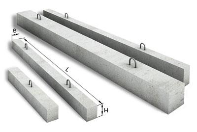 Железобетонные перемычки для решения любых строительных задач