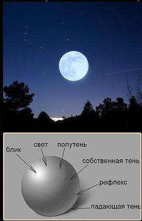 Луны нет