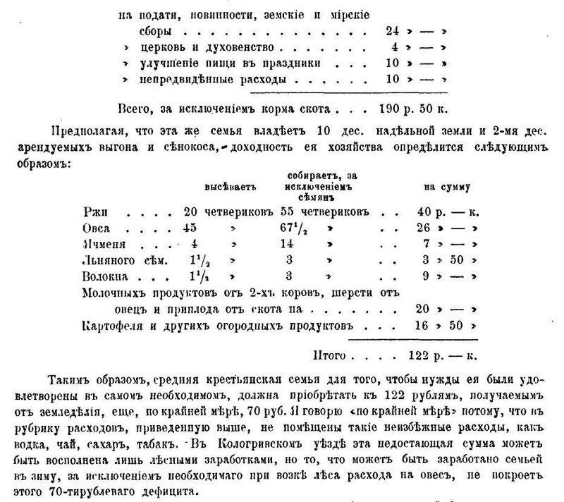 6-10. ГОДОВОЙ бюджет крестьянина Костромской губбернии. СУПЕР-2.JPG