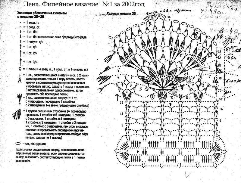 Схема занавески
